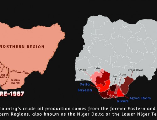 Poorer Northern Nigeria Has Never Been in a Buoyant Position to Aid Development of the South